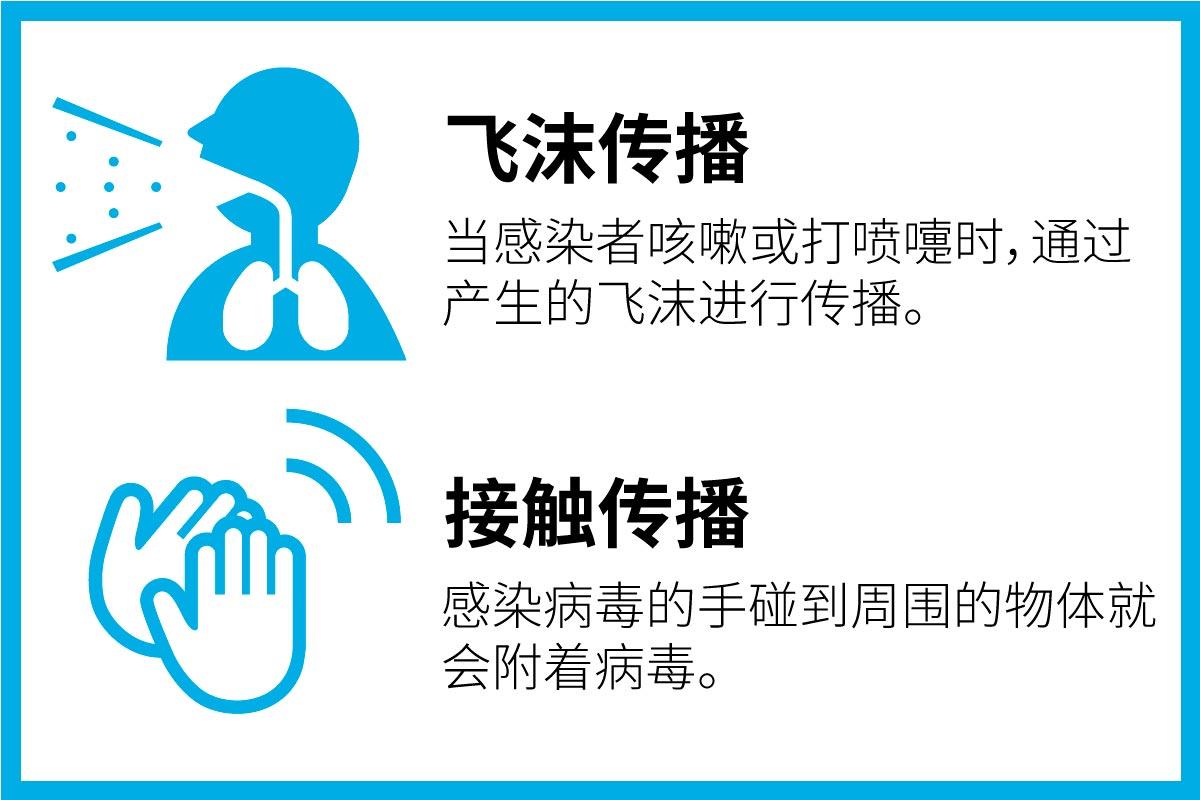症 5ch 感染 新型 新型コロナウイルス感染症についての注意喚起|田原市
